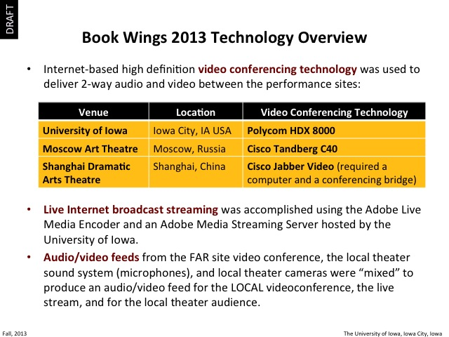 2013 Book Wings Technology, slide 1