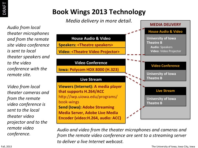 2013 Book Wings Technology, slide 5