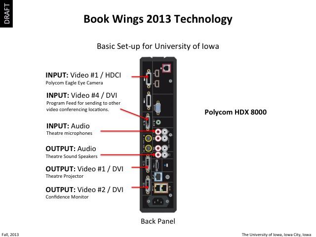 2013 Book Wings Technology, slide 8