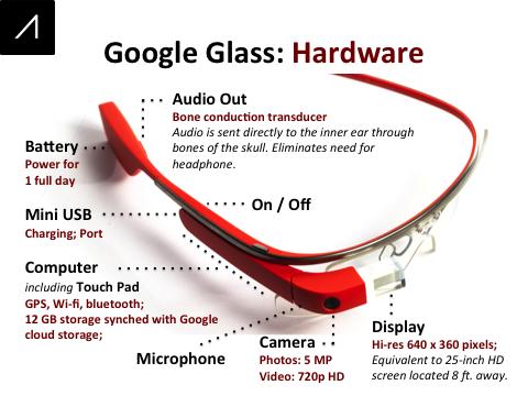 Google Glass Slide 4
