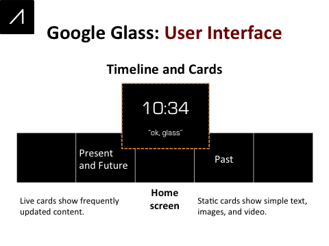 Google Glass Slide 10