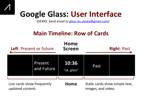 Google Glass Slide 14