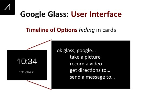 Google Glass Slide 15