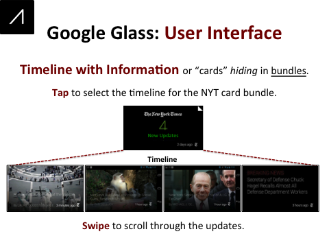 Google Glass Slide 17