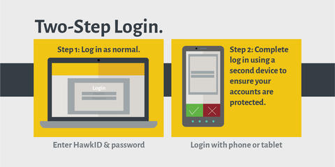 Illustration showing the Two-Step Login process. Enter login info as usual, the complete the process using your mobile device.