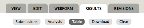 Webform toolbar results button and table subtab