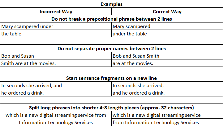 Captioning Examples